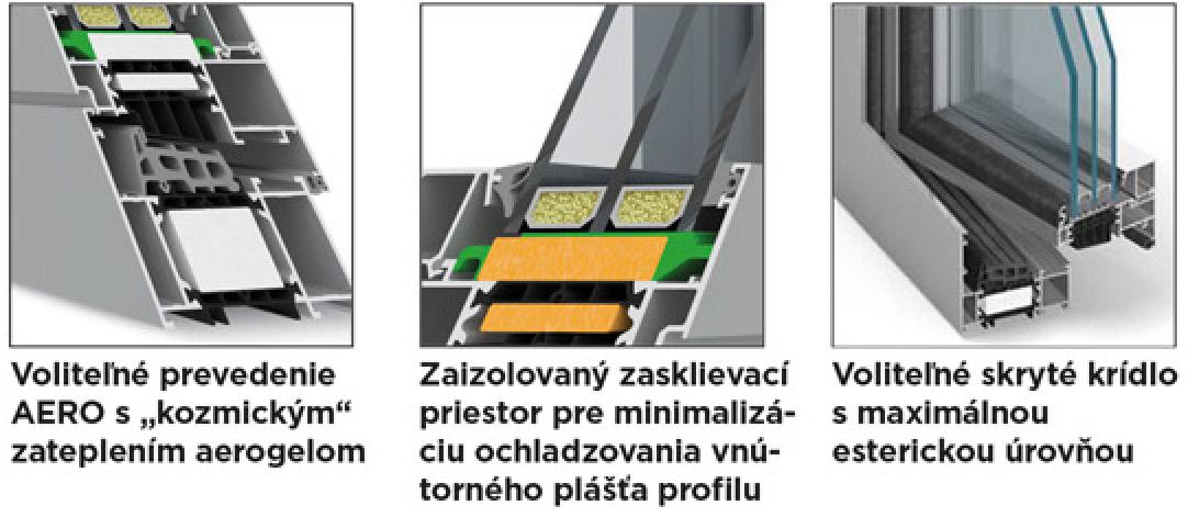 plastové okno aluprof mb86 sl mini ekoprofil.sk