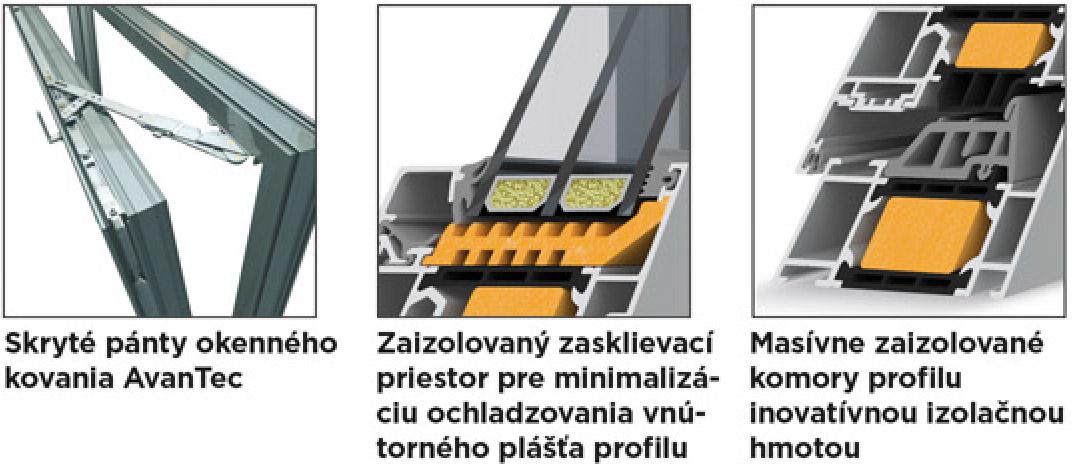 plastové okno alusmart 75sl mini ekoprofil.sk