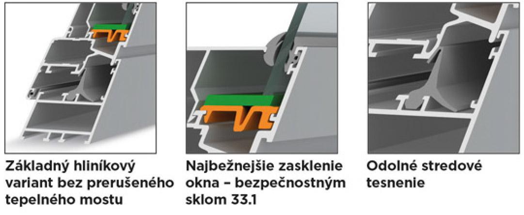 plastové okno econoline biele ekoprofil.sk