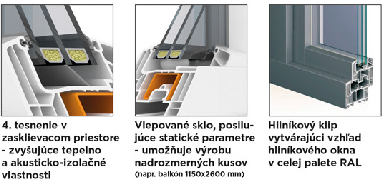 plastové-okno-inoutic-efortemdmini ekoprofil.sk