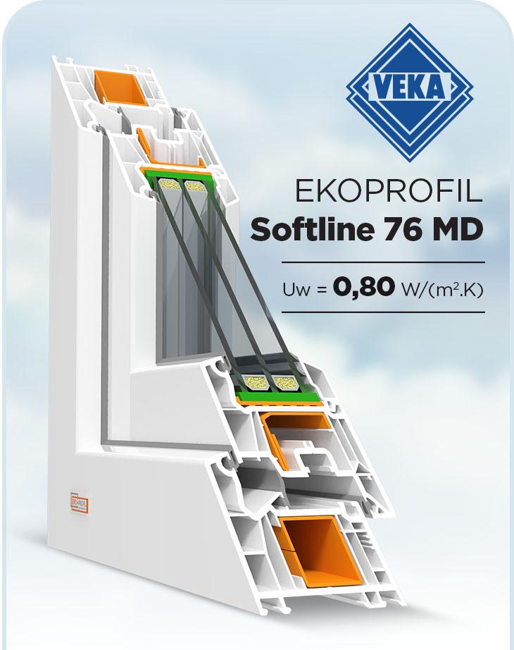 Plastové okno Veka Softline 76 MD ekoprofil.sk
